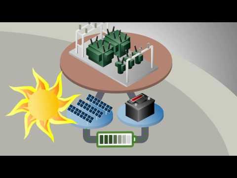 EPRI Smart Grid Demonstration Key Findings