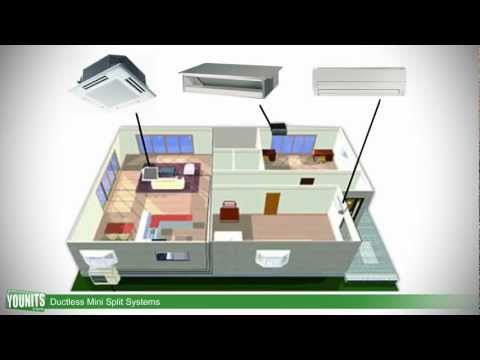 How Ductless Mini-Split Systems Work. Single & Multi-Zone Applications - Younits.com [HD]
