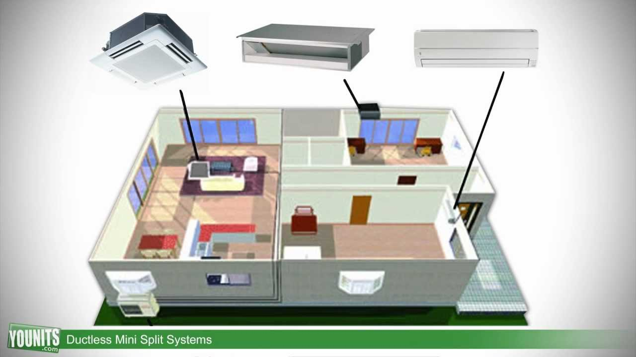 how ductless mini split systems work single multi zone fujitsu mini split multi zone mini split diagram [ 1280 x 720 Pixel ]