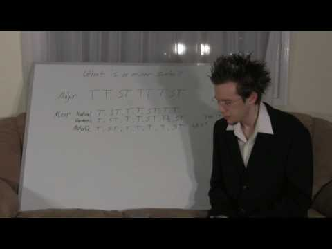 #11 LEARN FREE MUSIC THEORY