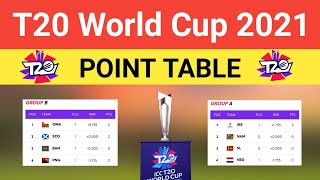 T20 World Cup 2021 l Latest Point Table After Match 4 l Icc T20 World Cup 2021 Point Table