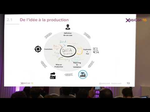 XebiCon'16 : Air France KLM - Le Big Data au service de la relation client personnalisée