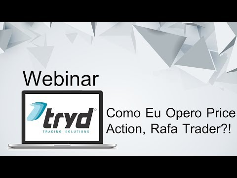 Como Eu Opero Price Action, Rafa Trader?!