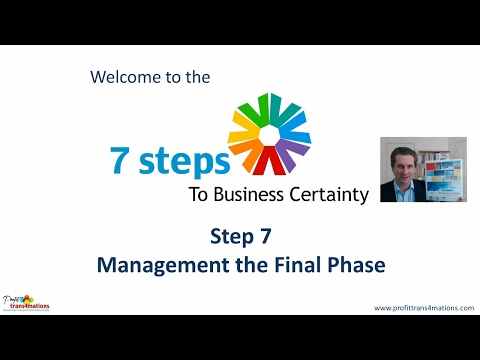 Business Development Strategies | Business Development Training | Profit Certainty Video 7