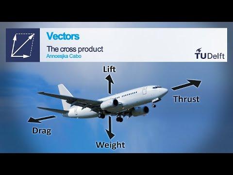 Cross product of vectors - Mathematics for Engineers - Vectors - TU Delft