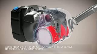 Tata motor Bs 6 , Bharat-Benz Benz bs6, Truck bs6, Technology,