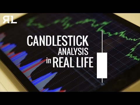 Candlestick Analysis in Real Life
