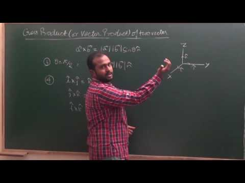 Cross Product (Vector Product ) of two vectors | CBSE 12 Maths NCERT Ex 10.4 intro