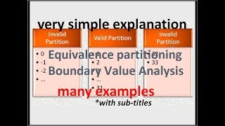 Equivalent Partition in Software Testing | Boundary Value Analysis in testing with example