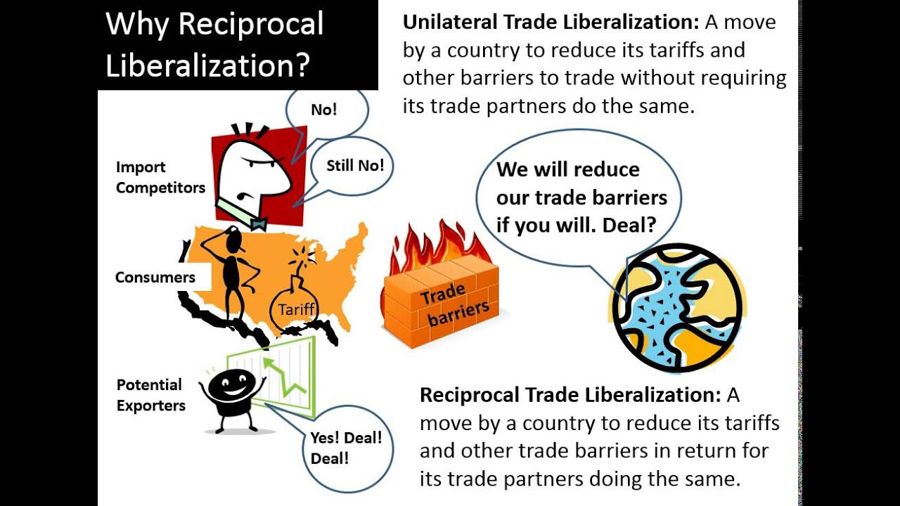 advantages of liberalization A very healthy and preside document helps you to understand the advantages and disadvantages of trade liberalization by cnuman_1 in browse politics & current affairs society poverty & homelessness.