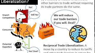 Why Does Trade Liberalization Take Place on a Reciprocal Basis?