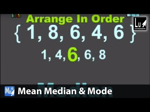 Mean Median & Mode Math Learning Upgrade