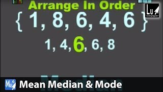 Mean Median & Mode Song – Learn Statistics – Learning Upgrade App