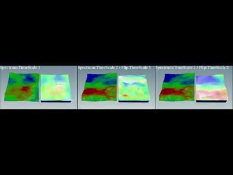 SpectrumのTimeScaleのテスト/LiNDA HoudiniBros.