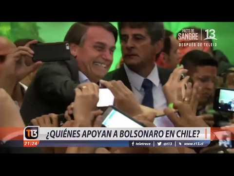 ¿Quiénes apoyan a Jair Bolsonaro en Chile?