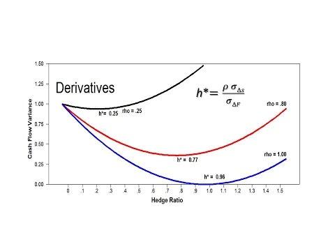 Binary option pricing formula