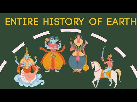 Dashavatar & Darwin's Theory Of Evolution