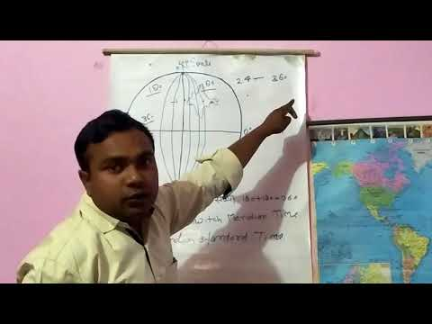 LECTURE ON LATITUDE BY P.K. SHARMA SIR