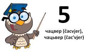 Learn Belarusian # The days of the week