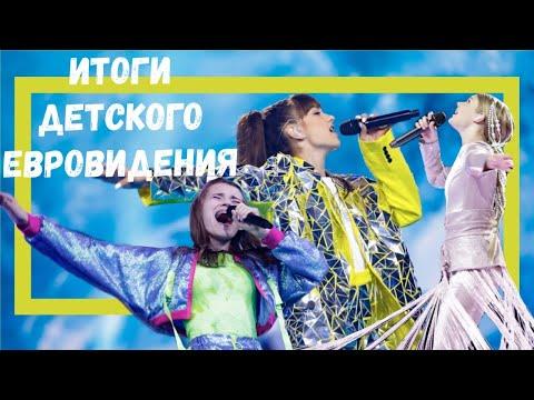 Детское Евровидение 2019: голосование жюри из России, Беларуси и Украины.