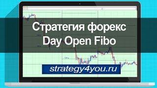 Стратегия форекс Day Open Fibo