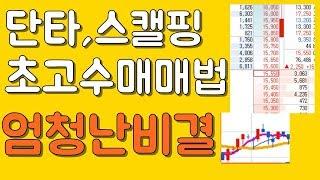 단타 스캘핑 초고수의 매매기법, 손절대응