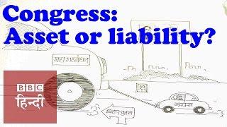 Where is Congress in Bihar? (BBC Hindi)