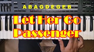 Passenger Let Her Go Easy Piano Tutorial - How To Play Melody