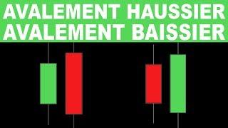 Avalement Haussier et Avalement Baissier - Apprendre la Bourse