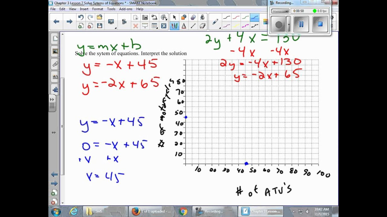 Chapter 3 lesson 7 solve systems of equations by graphing youtube chapter 3 lesson 7 solve systems of equations by graphing robcynllc Images