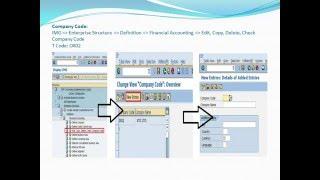 SAP MM -Bitki, IMG, Depolama , Müşteri, Şirket , Satın alma , Satınalma.