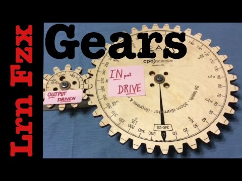 GEARS - the Basics