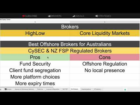 Best binary options strategy miring