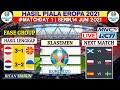Hasil Piala Eropa 2021 Tadi Malam | Belanda vs Ukraina | Klasemen Euro 2021 Terbaru|Jadwal Live Rcti