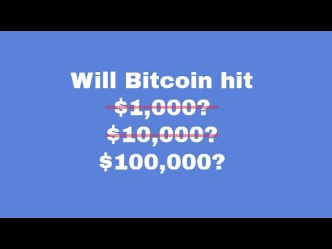 500% Increase  cryptocurrency news, litecoin,  bitcoin... See My Holdings