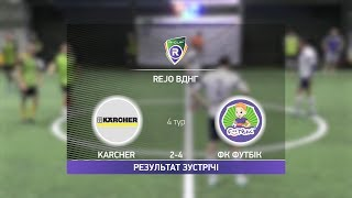 Обзор матча Karcher ФК Футбік R CUP Турнир по мини футболу в Киеве