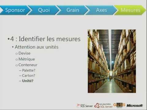 Modélisation Dimensionnelle : Le Fondement Du Datawarehouse / Journées SQL Server
