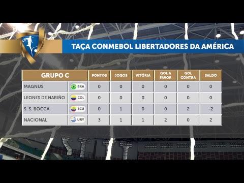 Libertadores da América de Futsal - CERRO PORTEÑO X PANTA WALON