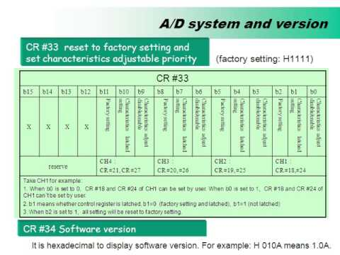 hqdefault plc delta training analog module dvp plc youtube  at panicattacktreatment.co