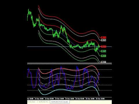 Center of gravity forex indicator download