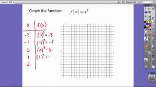Algebra 1 Lesson 95