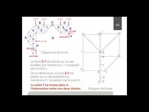 le texte argumentatif, indices et identification: Bien préparer le travail d'analyse.из YouTube · Длительность: 9 мин57 с