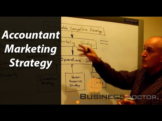 Accountant Marketing Strategy