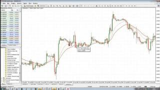 4  БО вводный курс   урок 4   Торговая стратегия Радуга
