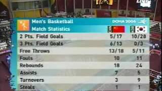 2006多哈亚运会男篮中国VS韩国e