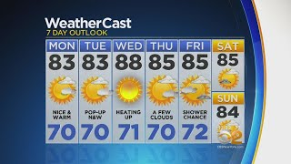 Afternoon Weather 8-14-2017