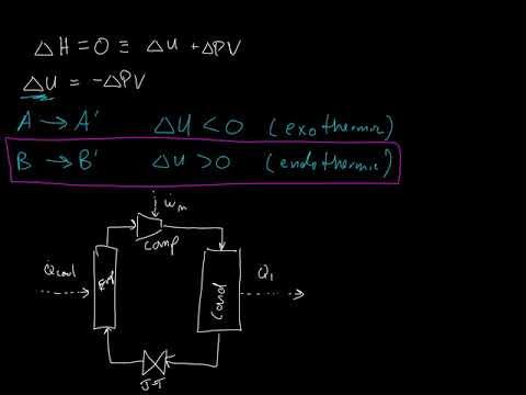 Radial Distribution Function -- Part 1 (Dec. 1, 2017)
