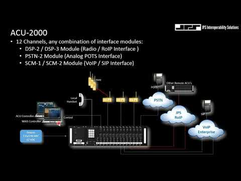 acu-2000---ip-centric-radio,-sip,-and-roip-interoperability