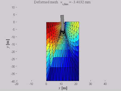 Dam Seepage simulation MATLAB