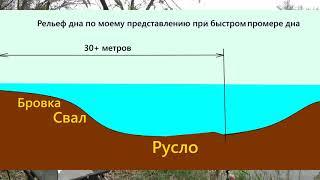 Поиск осенней плотвы на реке Рыбалка с фидером